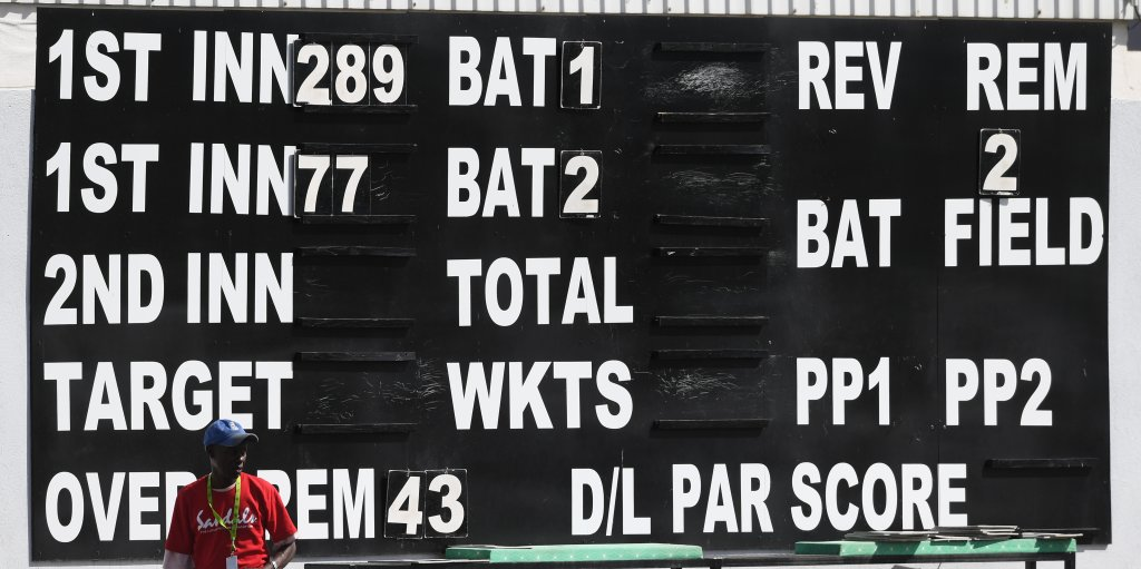 England 77 all out score board West Indies